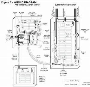 generator house switch beytinfo With house wiring manual