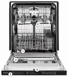 Guide To Dishwasher Parts