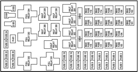 2001 Ford F150 Fuse Block Diagram by Solved Fuel Relay Location 01 F 150 Fixya