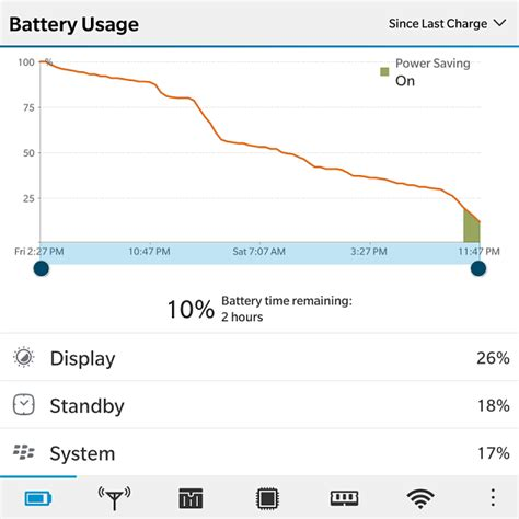 how much is your blackberry passport battery let s compare blackberry forums at