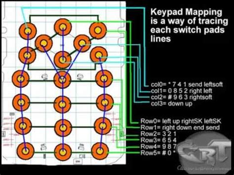 All Keypad Section Jumpering Solution Mobile Phone
