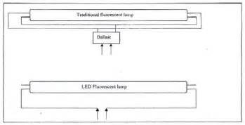 similiar led wiring diagram for fluorescent lighting keywords led t8 ballast wiring diagram wiring diagram website