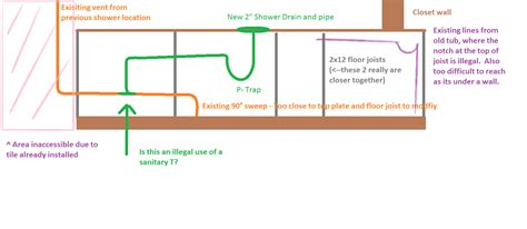 shower drain help with plumbing a drain for a shower with exle