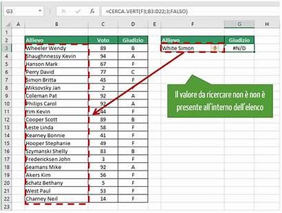 Excel Cerca Vert Funzione Come Errore