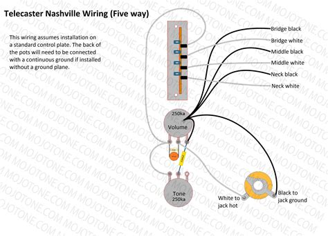 telecaster nashville wiring diagram telecasters in 2019