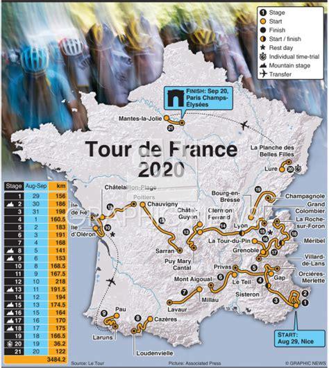 ⠀ rdv sur notre page facebook pour participer au jeu concours ! CYCLING: Tour de France 2020 route (2) infographic