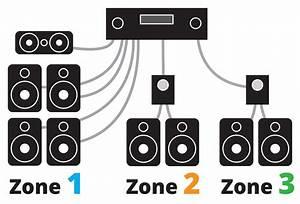 Older Polk Audio Surround Speaker And Subwoofer Setup Diagram