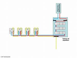 Branchement D Une Prise : branchement prises lectrique en parall le ~ Dailycaller-alerts.com Idées de Décoration