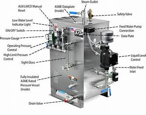 Gas Water Boiler Components Diagram