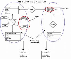 34 Convert Er Diagram To Relational Schema