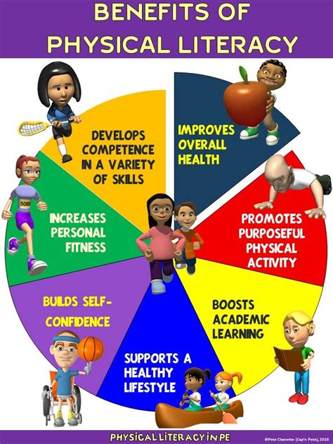 Best 25+ Benefits Of Physical Education Ideas On Pinterest  Benefits Of Physical Fitness, What