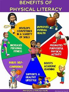 Blood Pressure Chart For Senior Citizens Best 25 Benefits Of Physical Education Ideas On Pinterest