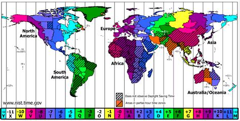enroque de ciencia es el tiempo universal coordinado ii