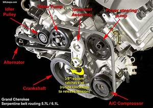 Alternator Pulley Design And Function  A Little Basic Information