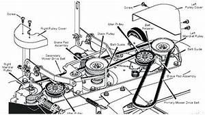Mtd Mower Belts Mower Self Belts Blades Deck Springs Mower