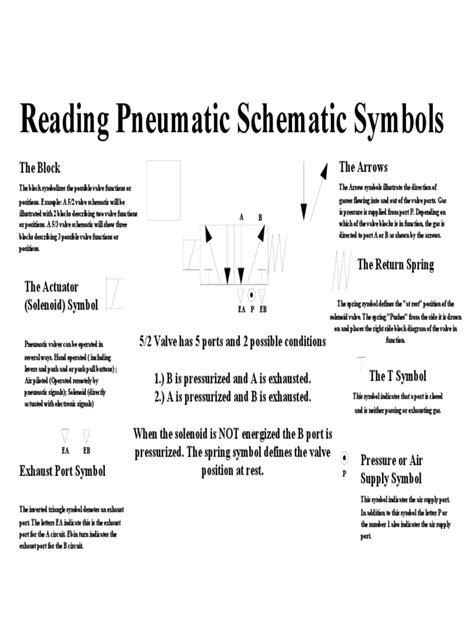 Reading Pneumatic Schematic Symbols