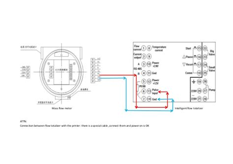 Wire Diagram For Meter by Signal Wiring Diagram Of Mass Flowmeter And Quantitative