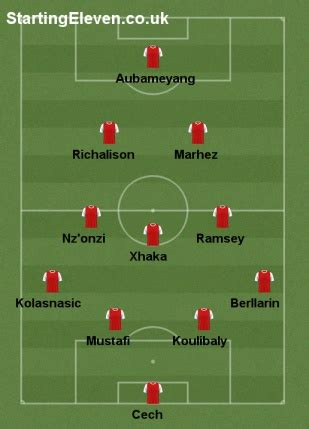 Arsenal fc 2018 /2019 - 223845 - User formation - Starting ...