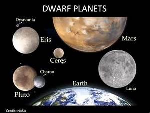 Dwarf Planets, Pluto, Eris, Ceres - YouTube