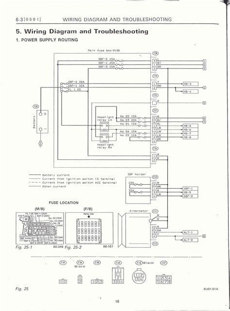 2004 Subaru Legacy Electrical Diagram by Surrealmirage Subaru Legacy Electrical Info Notes