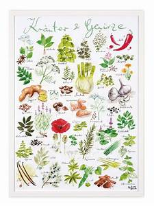 Poster Für Küche : f r die k che poster mit rot daneben oder roter rahmen ~ Watch28wear.com Haus und Dekorationen