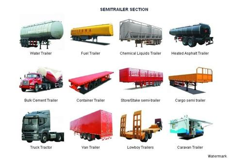 Different Types Of Semi Trucks