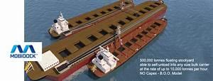 National Ports