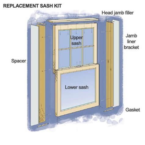 window sash replacement home design photo