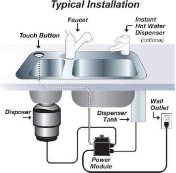 insinkerator sink top switch manual 100 insinkerator sink top switch manual installing