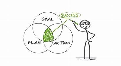 Action Plan Goal Plans Create Vision Setting