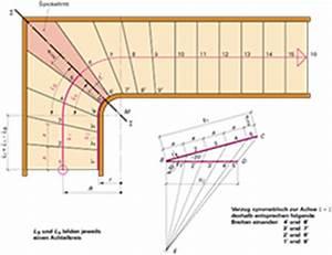 Fliesen Berechnen Formel : berechnung treppenstufen formel treppen verziehen im grundriss skizze formel beispiele ~ Themetempest.com Abrechnung