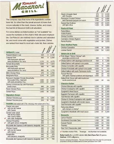 olive garden menu calories many olive garden and macaroni grill dishes are 1 000