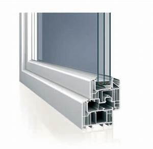 Fenster 3 Fach Verglasung : 3 fach verglasung ~ Michelbontemps.com Haus und Dekorationen