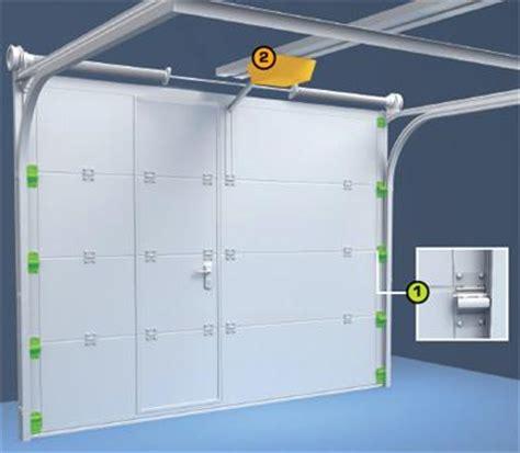 motorisations pour portes de garage tous les fournisseurs automatismes pour portes de garage