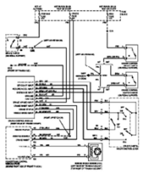 Control System Circuit Diagram For Chevrolet Cavalier