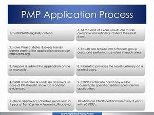 Complete Online Pmp Study Training Material For Pmp Exam