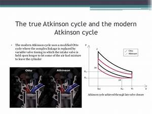 Atkinson Cycle Final