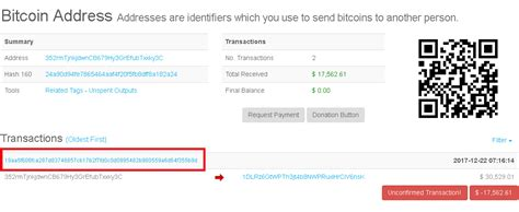 The 360 bitcoin accelerator is a rarity among bitcoin transaction accelerators since it is completely free to use, with no paid option available. Bitcoin Block Explorer   BlockCypher