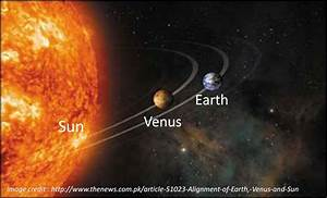 Transit of Venus from the planets of the Solar System