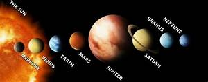 See and Know: Planets of our universe