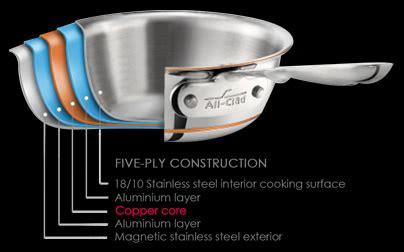 clad copper core cookware set review