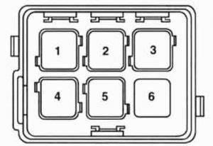 Bmw 540i - E34  1989 - 1990  - Fuse Box Diagram