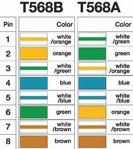 T568b Wiring Diagram