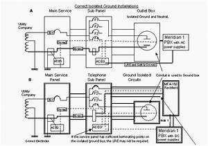 Isolated Ground System Diagram       Ktsquareone Com