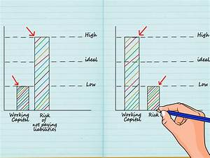 How To Calculate Working Capital  With Calculator