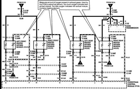 O2 Fuse Diagram by I Need A Fuse Box Diagram For 95 3 8 Mustang Inside And