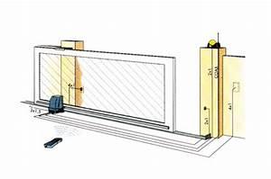 Portail Coulissant Sur Rail : tout savoir sur les types de motorisation des portails ~ Edinachiropracticcenter.com Idées de Décoration