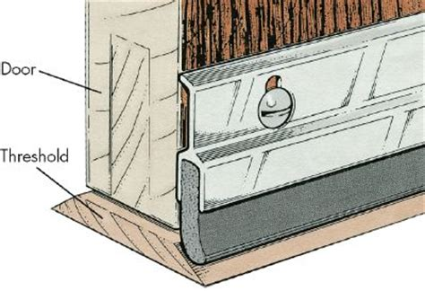 weather stripping bottom of door creating a weathertight threshold how to install weather