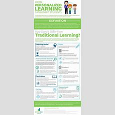 How Personalized Learning Can Benefit Students Infographic  Elearning Infographics