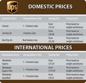 Usps Weight Rates Chart Shipping Policy